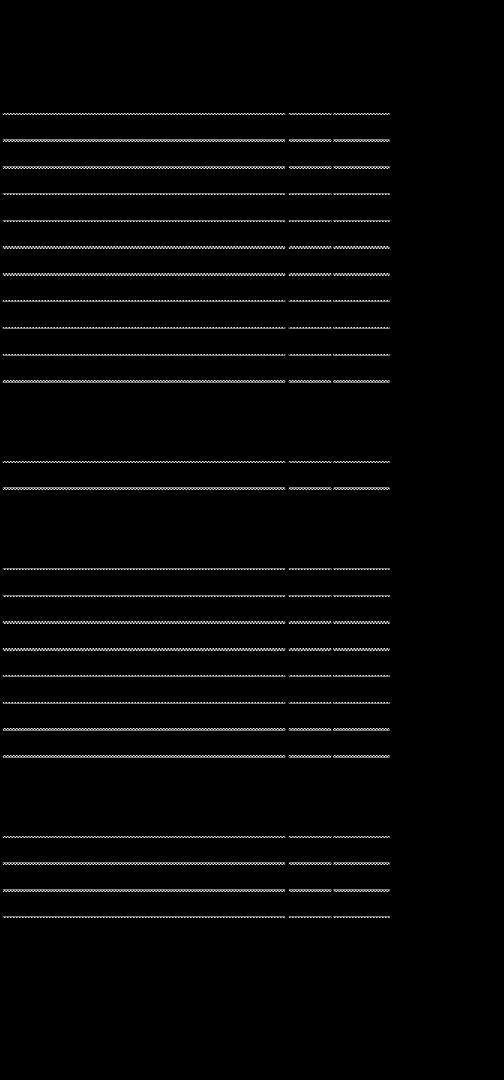 直感的に作るキャッシュ・フロー計算書