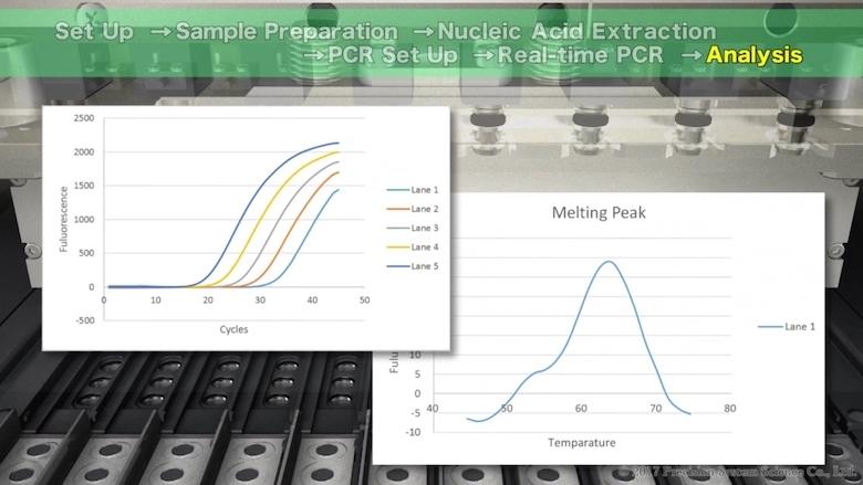 高精度、全自動のPCR検査を実現させたこだわりの技術開発(プレシジョン・システム・サイエンス株式会社)
