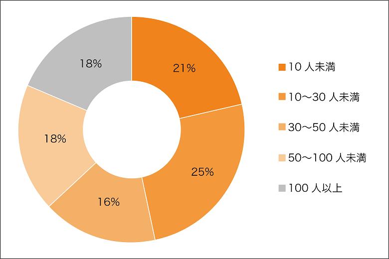 Alibaba.comで成果を出している企業の特徴とは?